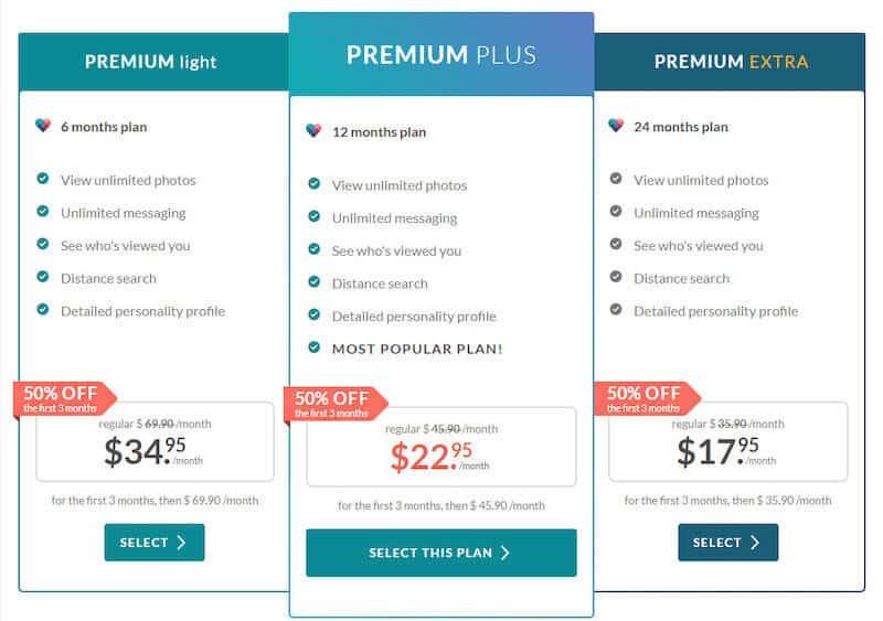 Eharmony pricing plan review