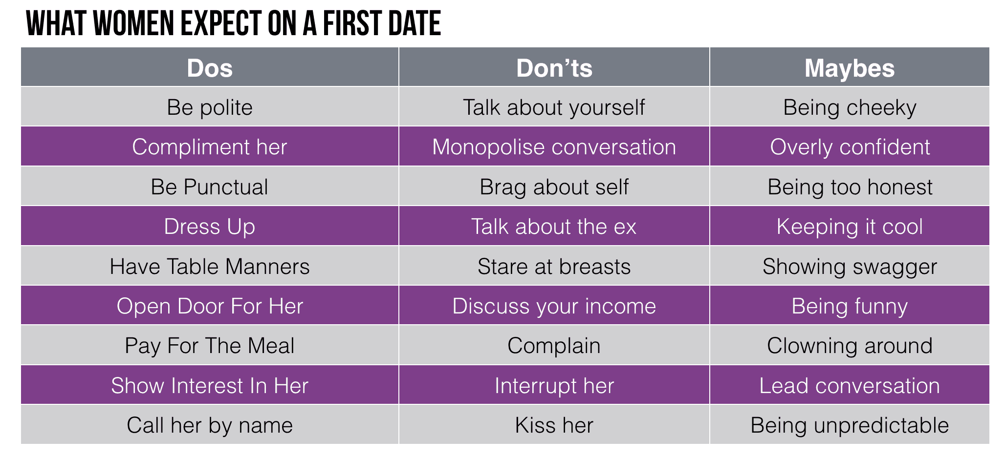 what-women-expect-from-first-date